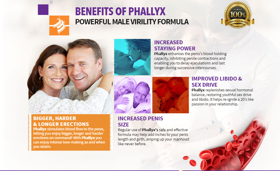 Phallyx-benefits